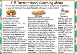 Instructional Coaches Menu