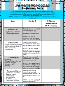 Informative Writing Proficiency Scale