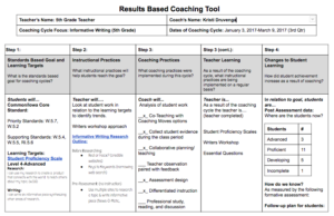 Student-Centered Coaching Tool